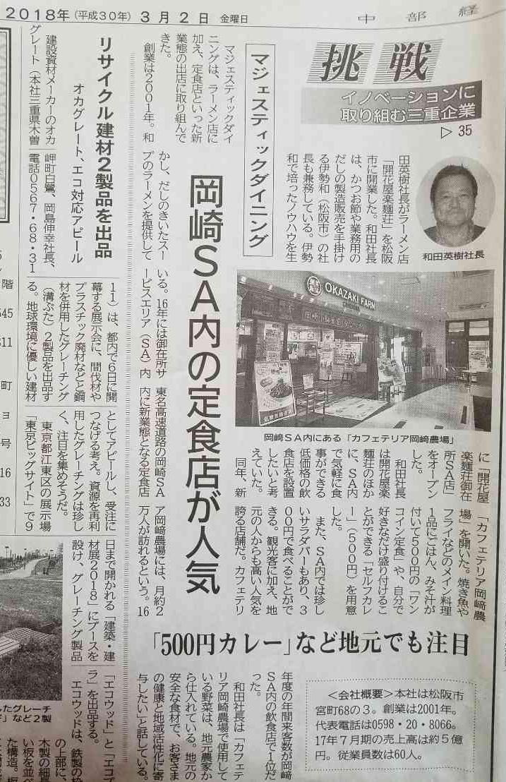 弊社の取組を中部経済新聞に掲載していただきました